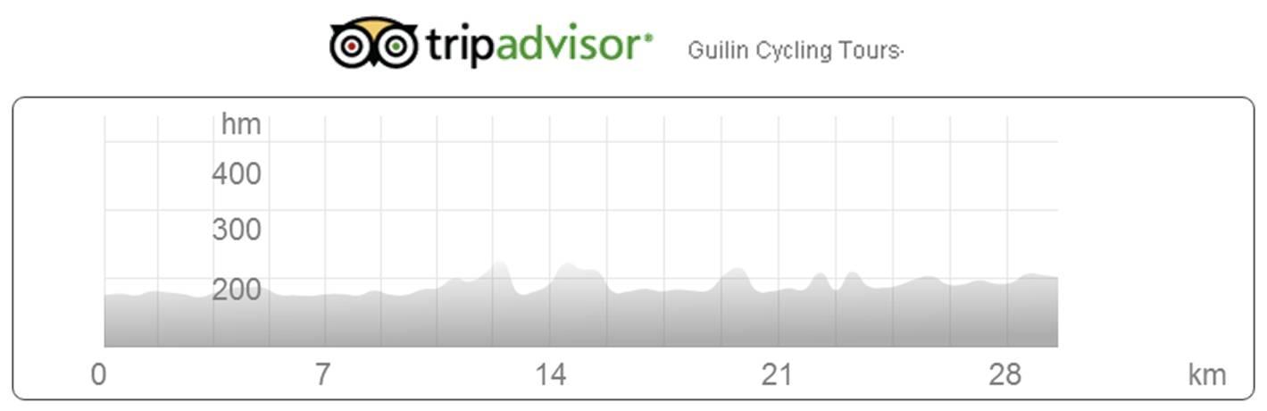 Bike Guilin to Xing'an, Bike Tour to Xing'an, Lingqu Canal Bike Tour