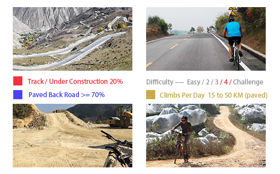 South China Cycle Tour, Cycle Routes in China for Rider Very Fit.