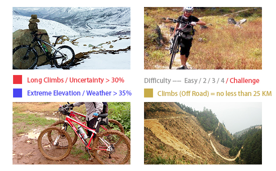 Chellenge China Bike Tour, MTB China Cycling.