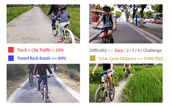 China Cycle Holiday Level Easy, Leisure Cycle Routes in China